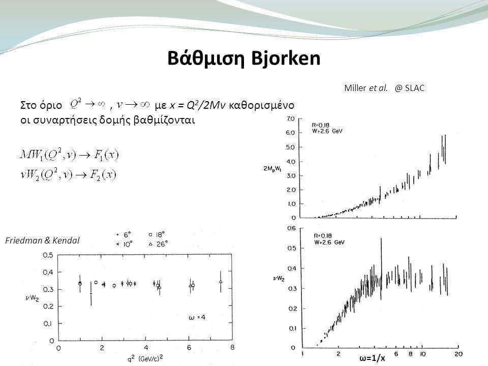 Βάθμιση Bjorken Στο όριο, με x = Q 2 /2Mv καθορισμένο οι συναρτήσεις δομής βαθμίζονται ω=1/x Miller et al. @ SLAC Friedman & Kendal