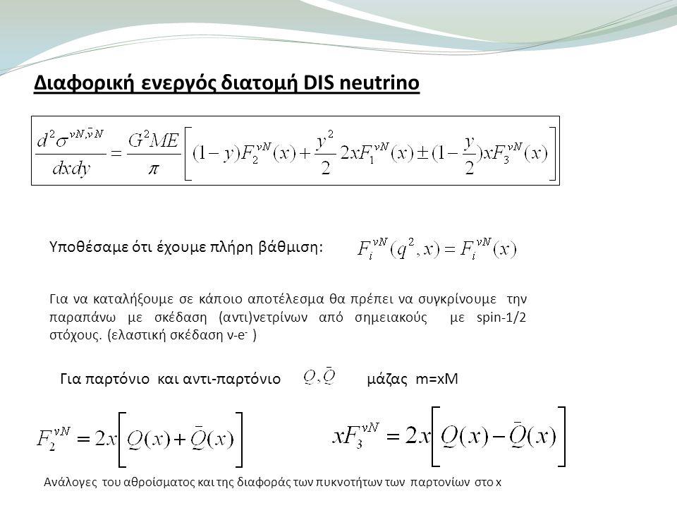 Διαφορική ενεργός διατομή DIS neutrino Υποθέσαμε ότι έχουμε πλήρη βάθμιση: Για να καταλήξουμε σε κάποιο αποτέλεσμα θα πρέπει να συγκρίνουμε την παραπάνω με σκέδαση (αντι)νετρίνων από σημειακούς με spin-1/2 στόχους.