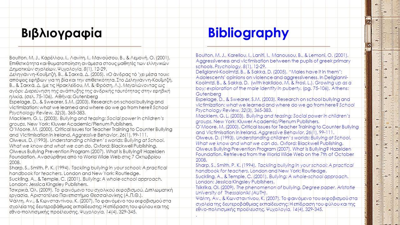 Βιβλιογραφία Bibliography Boulton, M. J., Καρέλλου, Ι., Λανίτη, Ι., Μανούσου, Β., & Λεμονή, Ο. (2001). Επιθετικότητα και θυματοποίηση ανάμεσα στους μα