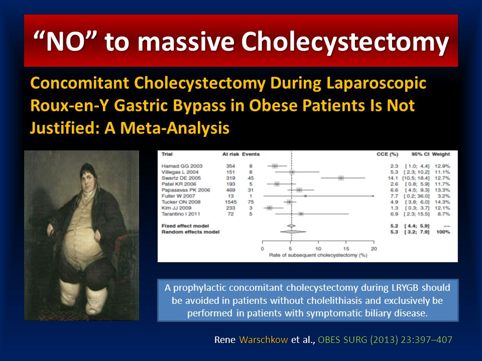 "Concomitant Cholecystectomy During Laparoscopic Roux-en-Y Gastric Bypass in Obese Patients Is Not Justified: A Meta-Analysis ""NO"" to massive Cholecyst"