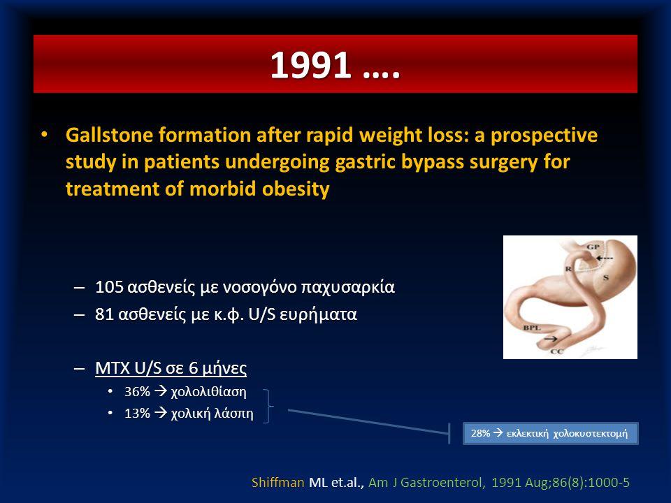 Εισαγωγή • Gallstone formation after rapid weight loss: a prospective study in patients undergoing gastric bypass surgery for treatment of morbid obes