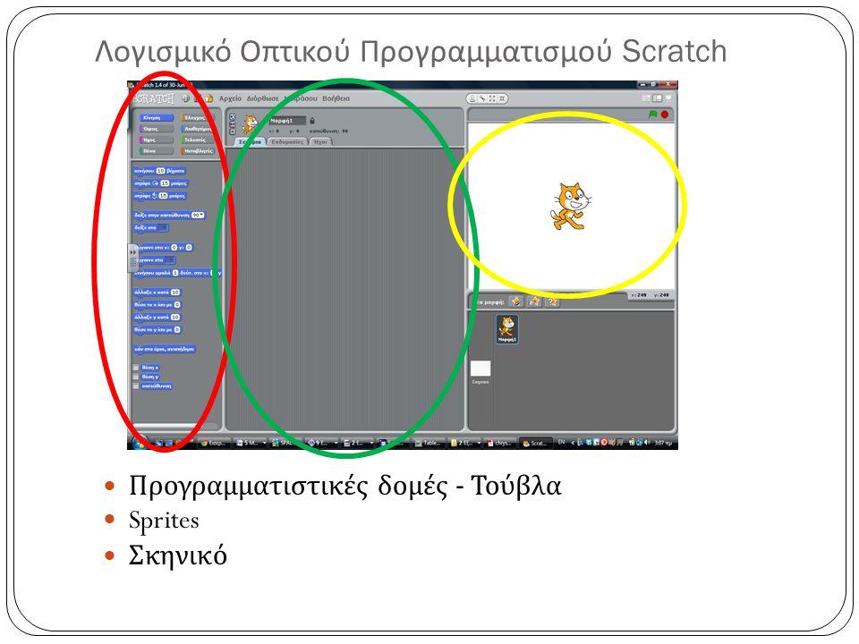 Λογισμικό Οπτικού Προγραμματισμού Scratch  Προγραμματιστικές δομές - Τούβλα  Sprites  Σκηνικό