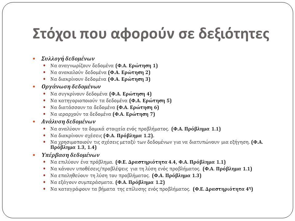 Στόχοι που αφορούν σε δεξιότητες  Συλλογή δεδομένων  Να αναγνωρίζουν δεδομένα ( Φ.