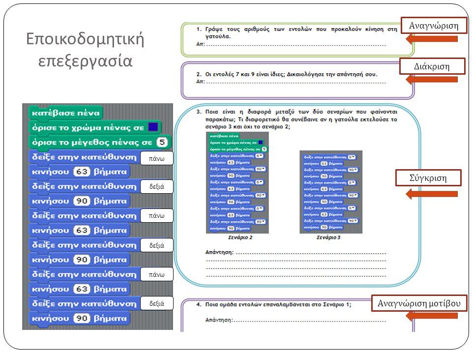 Εποικοδομητική επεξεργασία πάνω δεξιά Αναγνώριση Διάκριση Σύγκριση Αναγνώριση μοτίβου