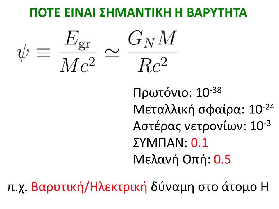 ΓΕΩΜΕΤΡΙΑ Παράδειγμα 1:
