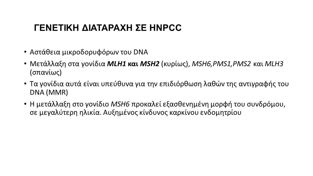 ΓΕΝΕΤΙΚΗ ΔΙΑΤΑΡΑΧΗ ΣΕ HNPCC • Αστάθεια μικροδορυφόρων του DNA • Μετάλλαξη στα γονίδια MLH1 και MSH2 (κυρίως), MSH6,PMS1,PMS2 και MLH3 (σπανίως) • Τα γ