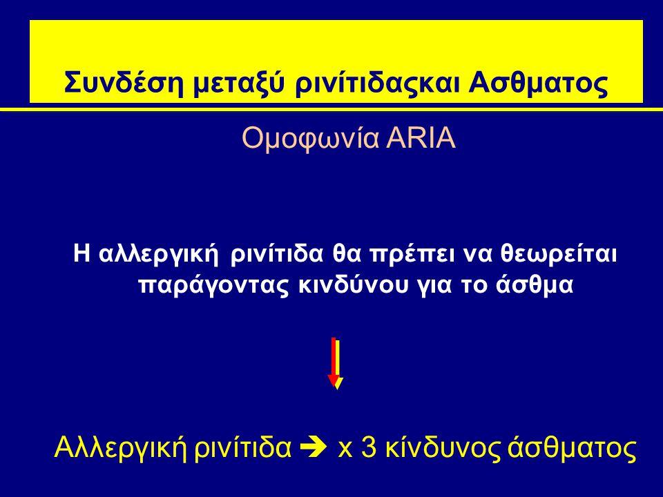 ARIA workshop report - Bousquet J et al. JACI 2001; 108: S147-334. Ομοφωνία ARIA Η αλλεργική ρινίτιδα θα πρέπει να θεωρείται παράγοντας κινδύνου για τ