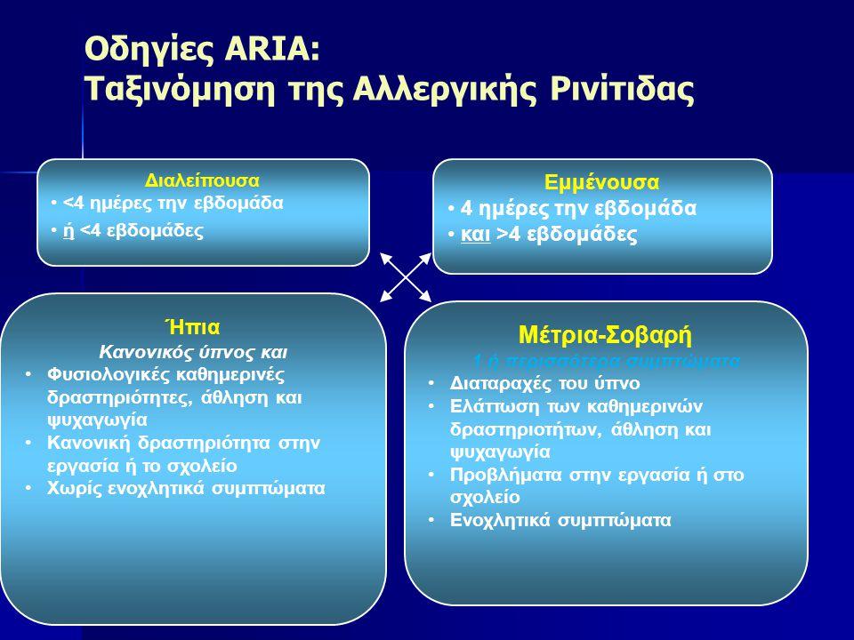 Οδηγίες ARIA: Ταξινόμηση της Αλλεργικής Ρινίτιδας Διαλείπουσα • <4 ημέρες την εβδομάδα • ή <4 εβδομάδες Εμμένουσα • 4 ημέρες την εβδομάδα • και >4 εβδ