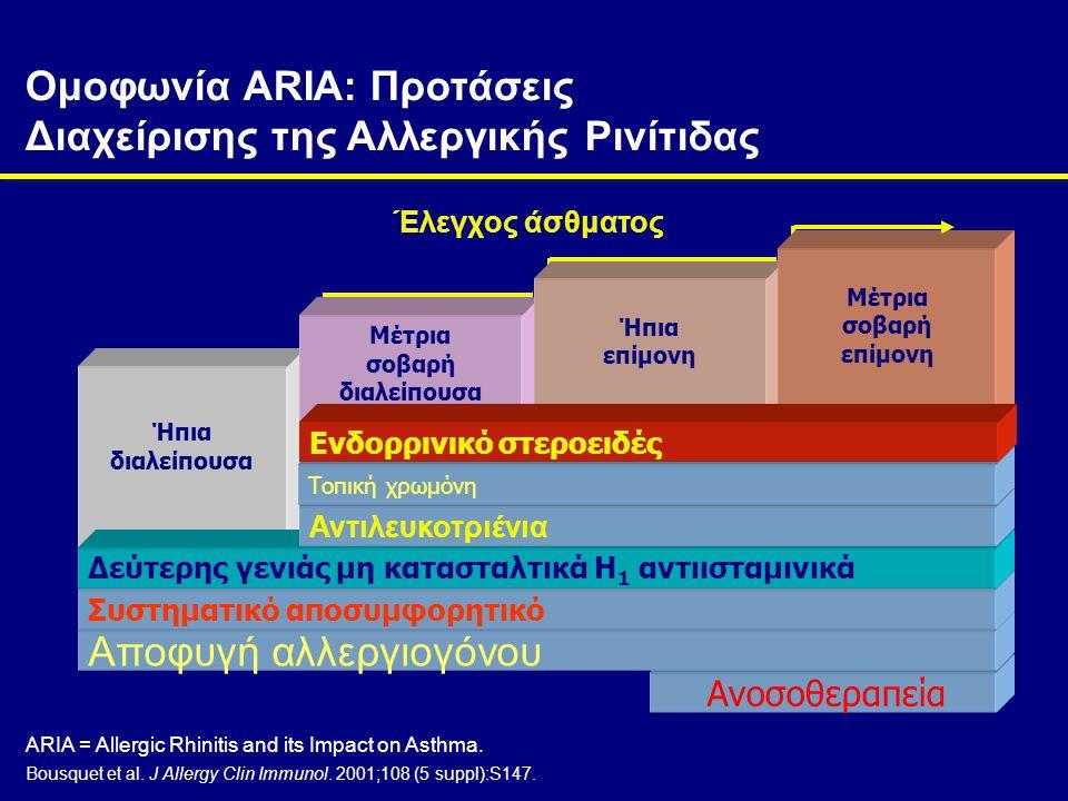 Ομοφωνία ARIA: Προτάσεις Διαχείρισης της Αλλεργικής Ρινίτιδας Ήπια διαλείπουσα Μέτρια σοβαρή διαλείπουσα Ήπια επίμονη Μέτρια σοβαρή επίμονη Ανοσοθεραπ