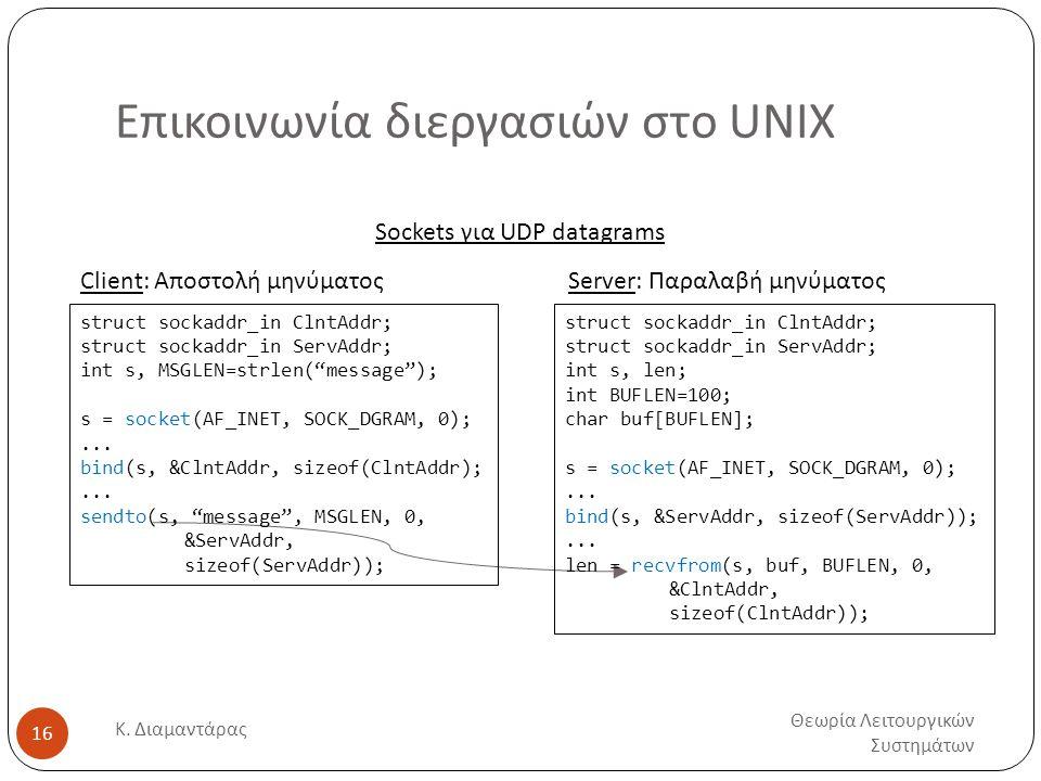 Επικοινωνία διεργασιών στο UNIX Θεωρία Λειτουργικών Συστημάτων Κ. Διαμαντάρας 16 Sockets για UDP datagrams Client: Αποστολή μηνύματοςServer: Παραλαβή