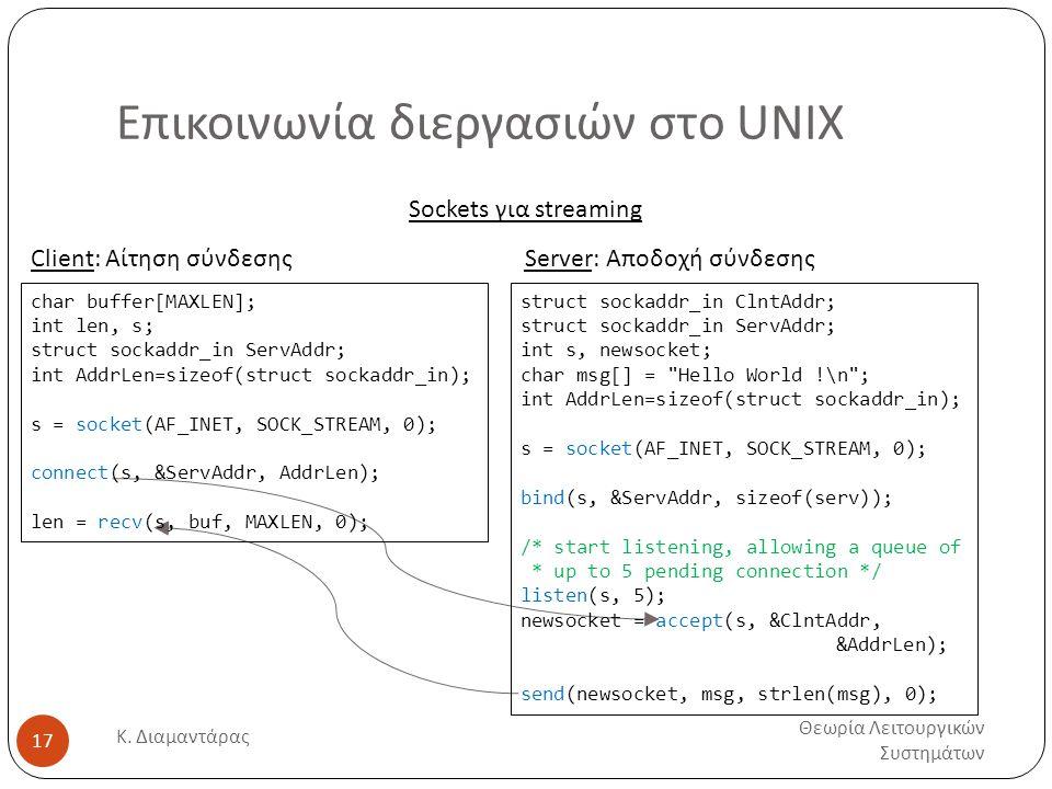 Επικοινωνία διεργασιών στο UNIX Θεωρία Λειτουργικών Συστημάτων Κ. Διαμαντάρας 17 Sockets για streaming Client: Αίτηση σύνδεσηςServer: Αποδοχή σύνδεσης