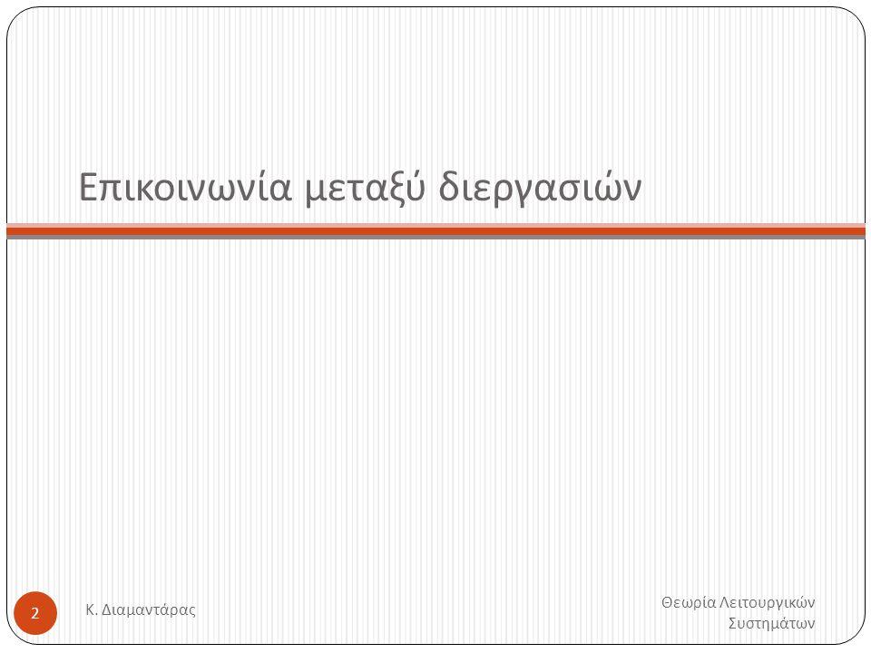 Επικοινωνία μεταξύ διεργασιών Θεωρία Λειτουργικών Συστημάτων Κ. Διαμαντάρας 2