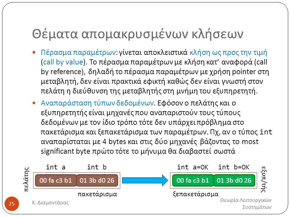 Θέματα απομακρυσμένων κλήσεων Θεωρία Λειτουργικών Συστημάτων Κ. Διαμαντάρας 25  Πέρασμα παραμέτρων: γίνεται αποκλειστικά κλήση ως προς την τιμή (call