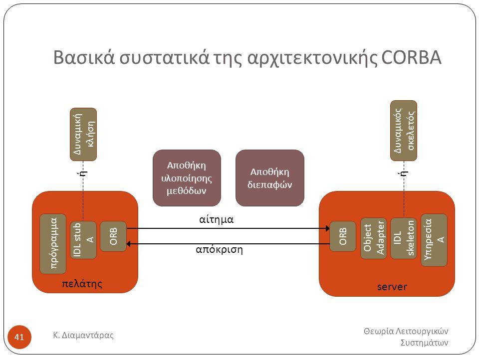 Βασικά συστατικά της αρχιτεκτονικής CORBA Θεωρία Λειτουργικών Συστημάτων Κ. Διαμαντάρας 41 πελάτης server ORB αίτημα απόκριση Αποθήκη υλοποίησης μεθόδ