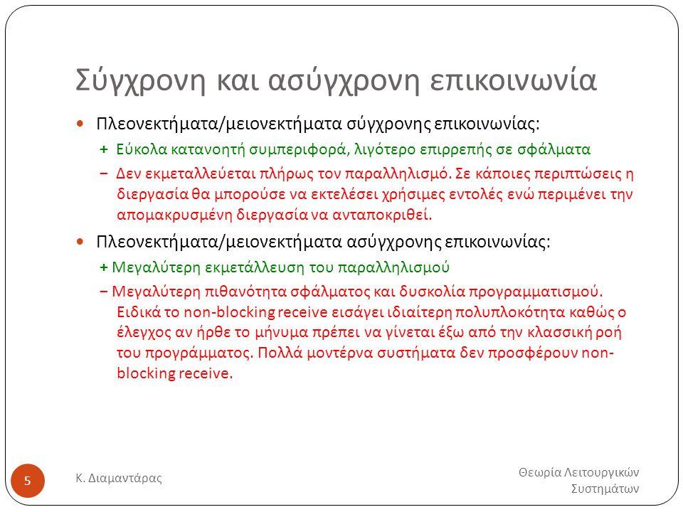 Σύγχρονη και ασύγχρονη επικοινωνία Θεωρία Λειτουργικών Συστημάτων Κ. Διαμαντάρας 5  Πλεονεκτήματα/μειονεκτήματα σύγχρονης επικοινωνίας: + Εύκολα κατα