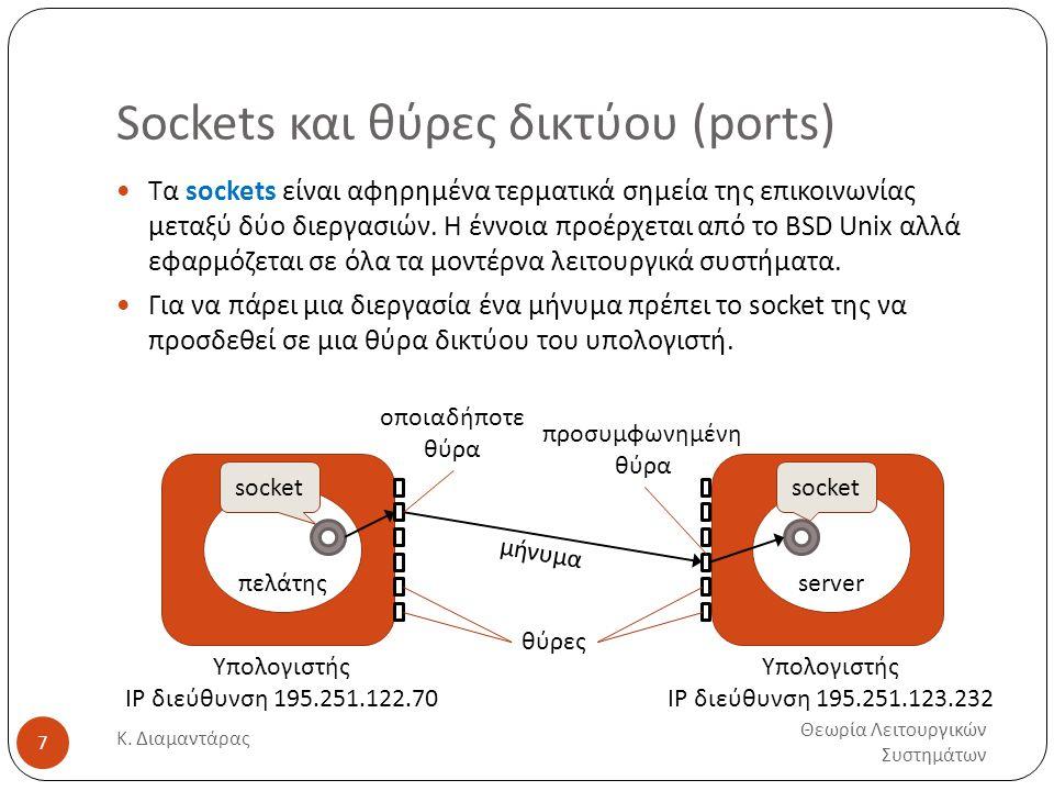 Sockets και θύρες δικτύου (ports) Θεωρία Λειτουργικών Συστημάτων Κ. Διαμαντάρας 7  Τα sockets είναι αφηρημένα τερματικά σημεία της επικοινωνίας μεταξ