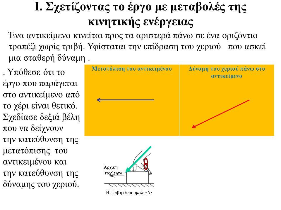 H εξίσωση: είναι γνωστή ως θεώρημα έργου – ενέργειας •H ποσότητα είναι το έργο που δίνεται σε ένα στερεό σώμα από ένα παράγοντα που ασκεί τη δύναμη.