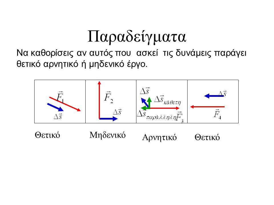 Υπόθεσε τώρα ότι το χέρι σπρώχνει με μια δύναμη ίδιου μέτρου F ΑΧ, όπως και πριν, αλλά τώρα όμως παράγει έργο μηδενικό Στο χώρο δεξιά σχεδίασε ένα βέλος για να αναπαραστήσεις την κατεύθυνση που έχει τώρα η δύναμη.