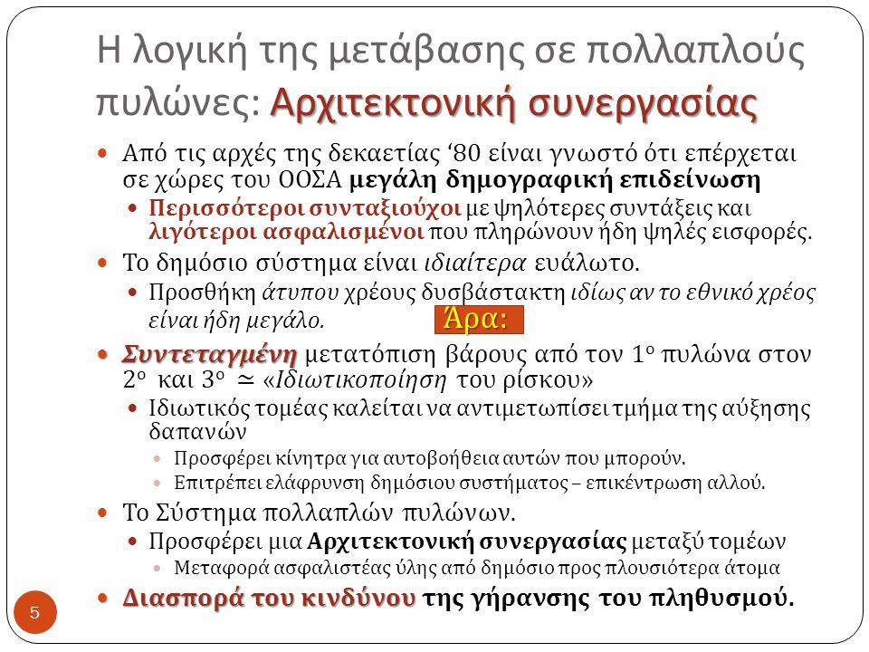 Ακόμη και μετά το 2010 Τι έχουμε στην Ελλάδα ; Ακόμη και μετά το 2010 ένα απολύτως μονολιθικό σύστημα 6 Από εισοδήματα συνταξιούχων 50+, Από στοιχεία συνολικών δαπανών ΟΟΣΑ Πηγή: Π.Τήνιος 2010, Ασφαλιστικό μια μέθοδος ανάγνωσης