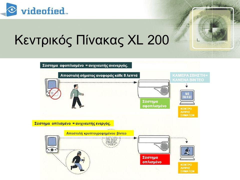 Κεντρικός Πίνακας XL 200 Αποστολή σήματος αναφοράς κάθε 8 λεπτά Σύστημα αφοπλισμένο = ανιχνευτής ανενεργός. Σύστημα οπλισμένο = ανιχνευτής ενεργός. Απ