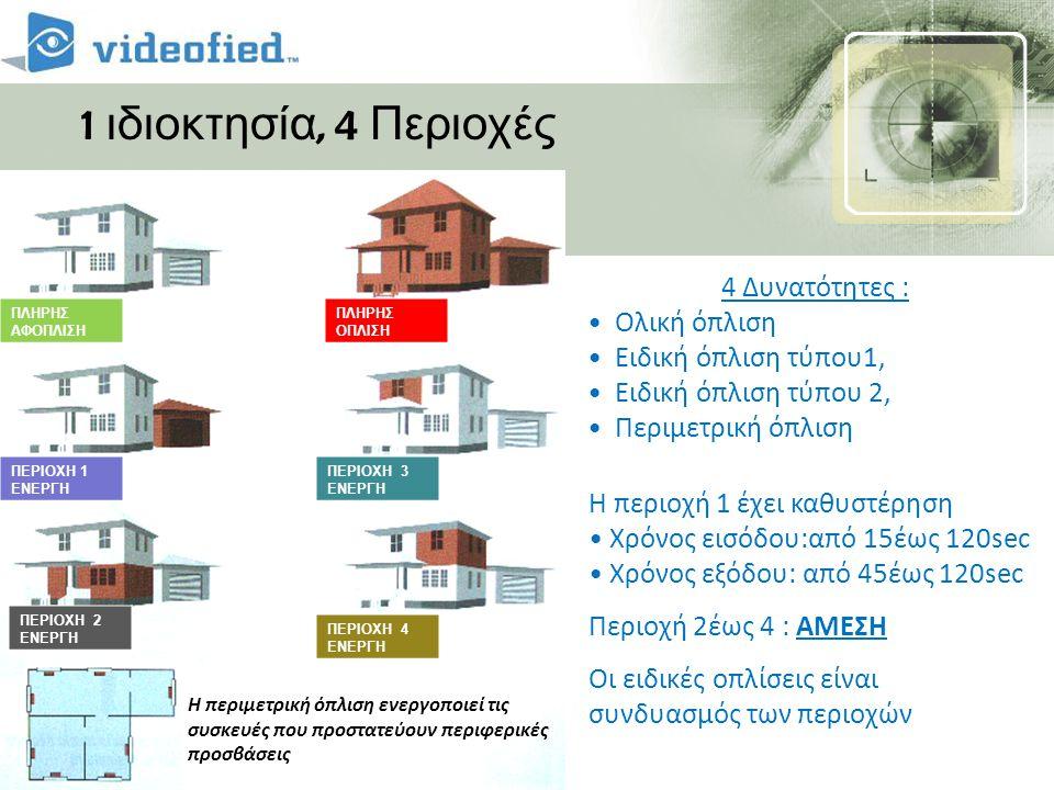 1 ιδιοκτησία, 4 Περιοχές Η περιμετρική όπλιση ενεργοποιεί τις συσκευές που προστατεύουν περιφερικές προσβάσεις Η περιοχή 1 έχει καθυστέρηση • Χρόνος ε