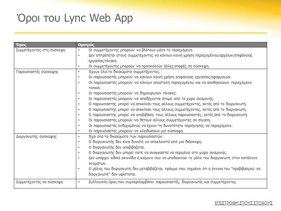 Όροι του Lync Web App ΕΠΙΣΤΡΟΦΗ ΣΤΟΥΣ ΣΤΟΧΟΥΣ ΌροςΟρισμός Συμμετέχοντες στη σύσκεψη • Οι συμμετέχοντες μπορούν να βλέπουν μόνο το περιεχόμενο.