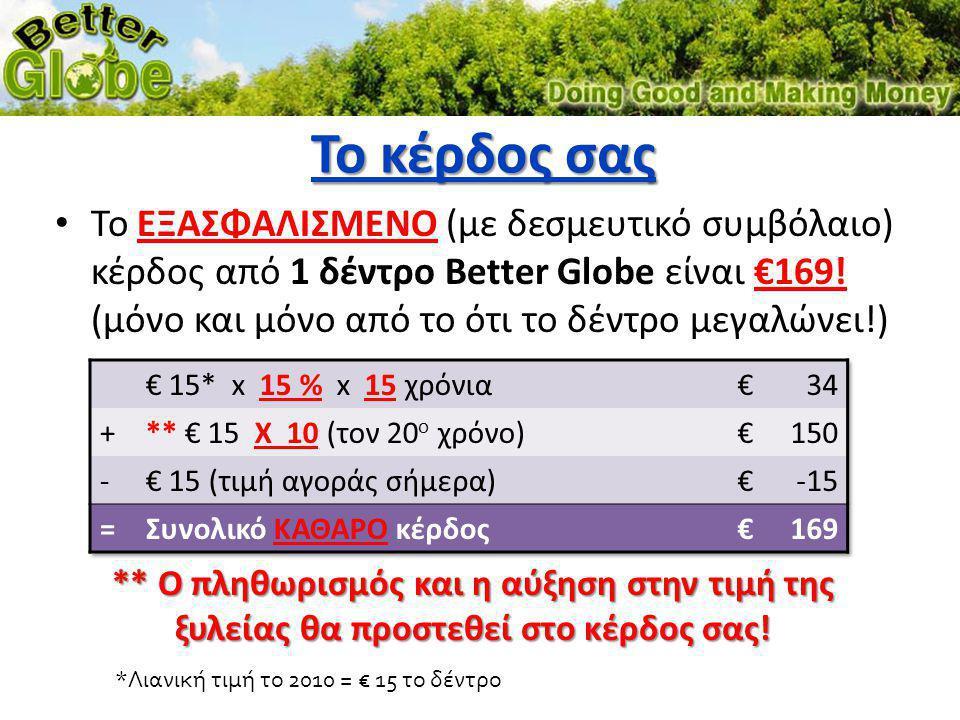 Το κέρδος σας • Το ΕΞΑΣΦΑΛΙΣΜΕΝΟ (με δεσμευτικό συμβόλαιο) κέρδος από 1 δέντρο Better Globe είναι €169! (μόνο και μόνο από το ότι το δέντρο μεγαλώνει!