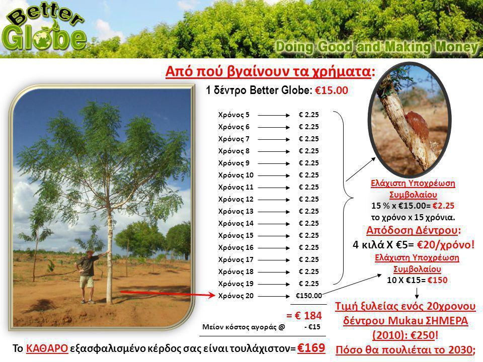 1 δέντρο Better Globe: €15.00 Χρόνος 5 Χρόνος 6 Χρόνος 10 Χρόνος 19 Χρόνος 20 Χρόνος 18 Χρόνος 17 Χρόνος 12 Χρόνος 16 Χρόνος 13 Χρόνος 15 Χρόνος 14 Χρ