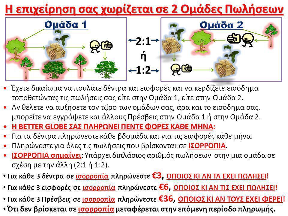 •Έχετε δικαίωμα να πουλάτε δέντρα και εισφορές και να κερδίζετε εισόδημα τοποθετώντας τις πωλήσεις σας είτε στην Ομάδα 1, είτε στην Ομάδα 2. •Αν θέλετ