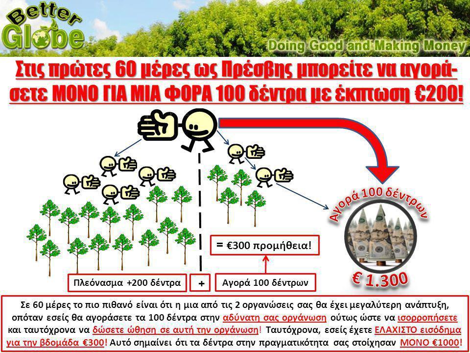 Σε 60 μέρες το πιο πιθανό είναι ότι η μια από τις 2 οργανώσεις σας θα έχει μεγαλύτερη ανάπτυξη, οπόταν εσείς θα αγοράσετε τα 100 δέντρα στην αδύνατη σ