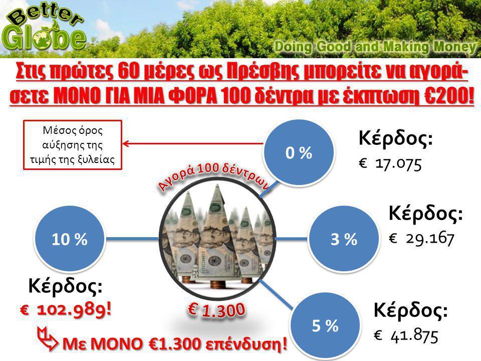 Κέρδος: € 17.075 3 % Κέρδος: € 29.167 5 % Κέρδος: € 41.875 10 % Κέρδος: € 102.989!  Με ΜΟΝΟ €1.300 επένδυση! Στις πρώτες 60 μέρες ως Πρέσβης μπορείτε