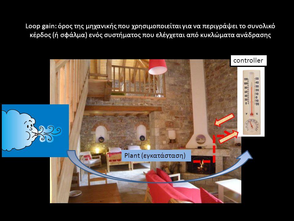Loop gain: όρος της μηχανικής που χρησιμοποιείται για να περιγράψει το συνολικό κέρδος (ή σφάλμα) ενός συστήματος που ελέγχεται από κυκλώματα ανάδραση