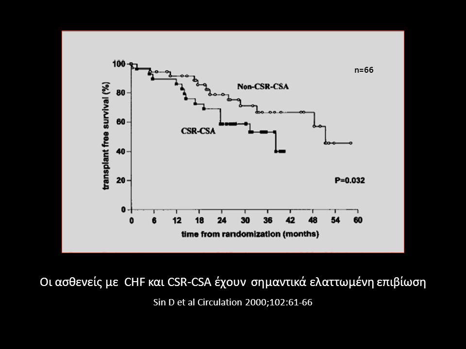Οι ασθενείς με CHF και CSR-CSA έχουν σημαντικά ελαττωμένη επιβίωση Sin D et al Circulation 2000;102:61-66 n=66