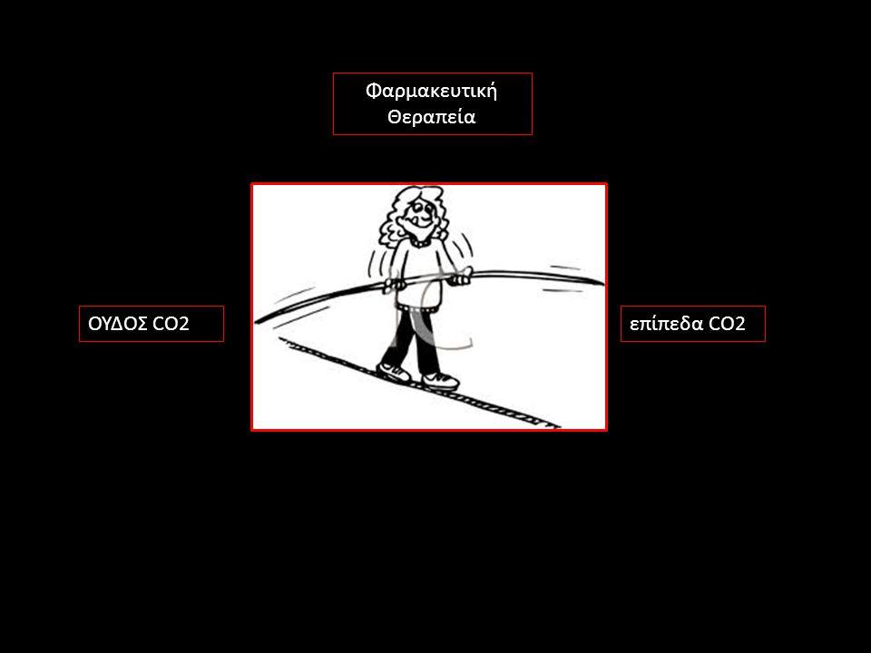 ΟΥΔΟΣ CO2επίπεδα CO2 Φαρμακευτική Θεραπεία