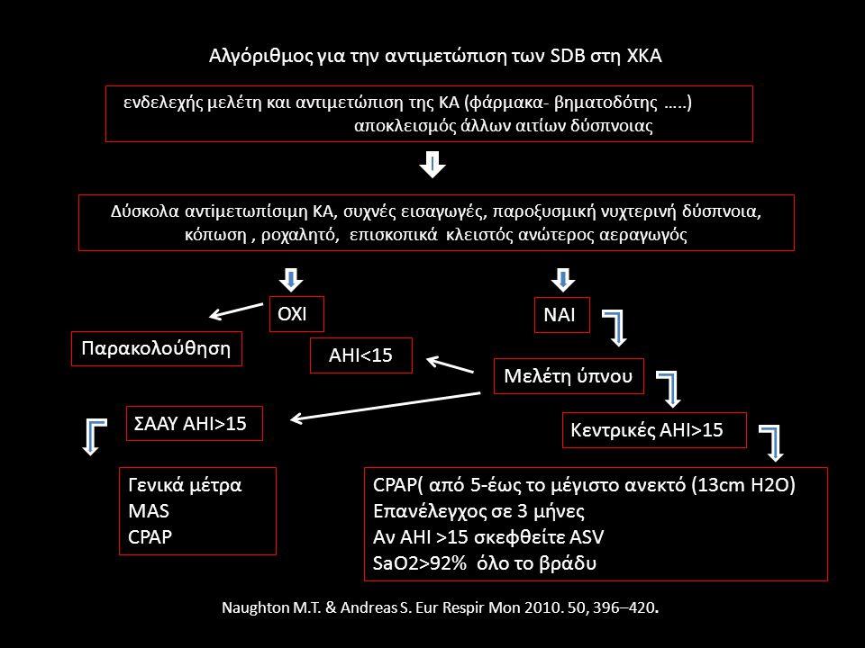 Αλγόριθμος για την αντιμετώπιση των SDB στη ΧΚΑ ενδελεχής μελέτη και αντιμετώπιση της ΚΑ (φάρμακα- βηματοδότης …..) αποκλεισμός άλλων αιτίων δύσπνοιας
