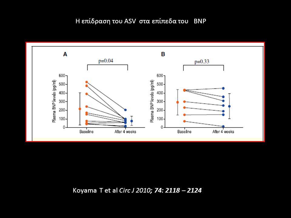 Koyama Τ et al Circ J 2010; 74: 2118 – 2124 Η επίδραση του ASV στα επίπεδα του BNP