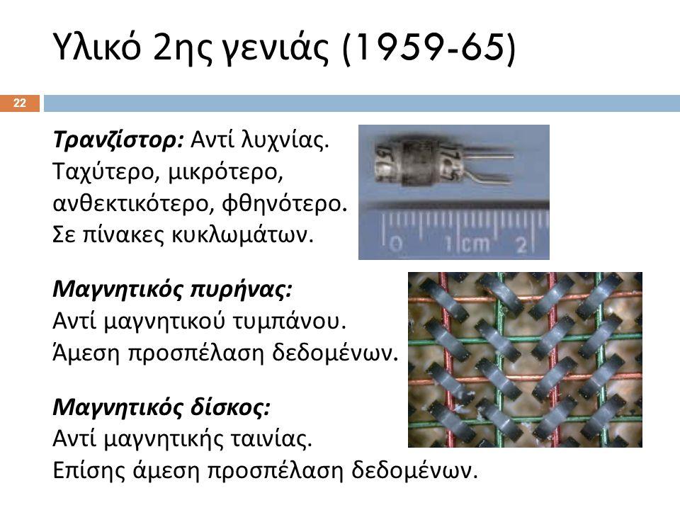 Υλικό 2 ης γενιάς (1959-65) Τρανζίστορ : Αντί λυχνίας.
