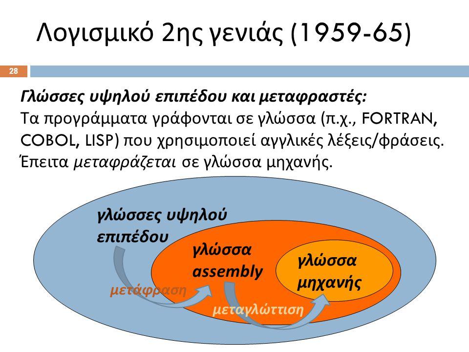 Λογισμικό 2 ης γενιάς (1959-65) Γλώσσες υψηλού επιπέδου και μεταφραστές : Τα προγράμματα γράφονται σε γλώσσα ( π.