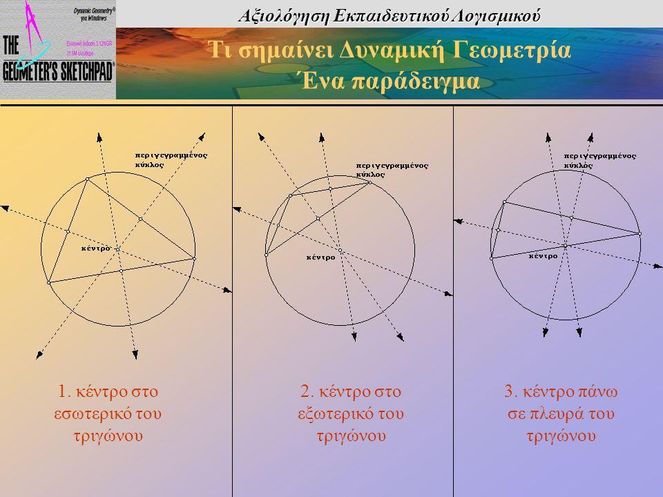 Αξιολόγηση Εκπαιδευτικού Λογισμικού Τι σημαίνει Δυναμική Γεωμετρία Ένα παράδειγμα 1. κέντρο στο εσωτερικό του τριγώνου 2. κέντρο στο εξωτερικό του τρι