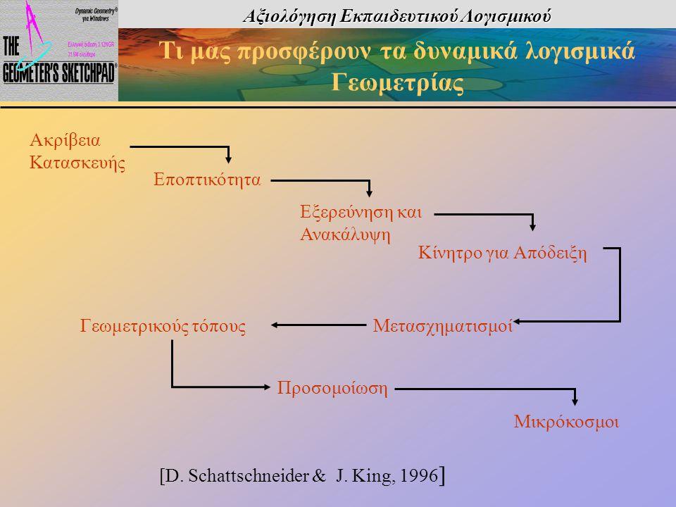 Αξιολόγηση Εκπαιδευτικού Λογισμικού Τι μας προσφέρουν τα δυναμικά λογισμικά Γεωμετρίας [D. Schattschneider & J. King, 1996 ] Ακρίβεια Κατασκευής Εποπτ