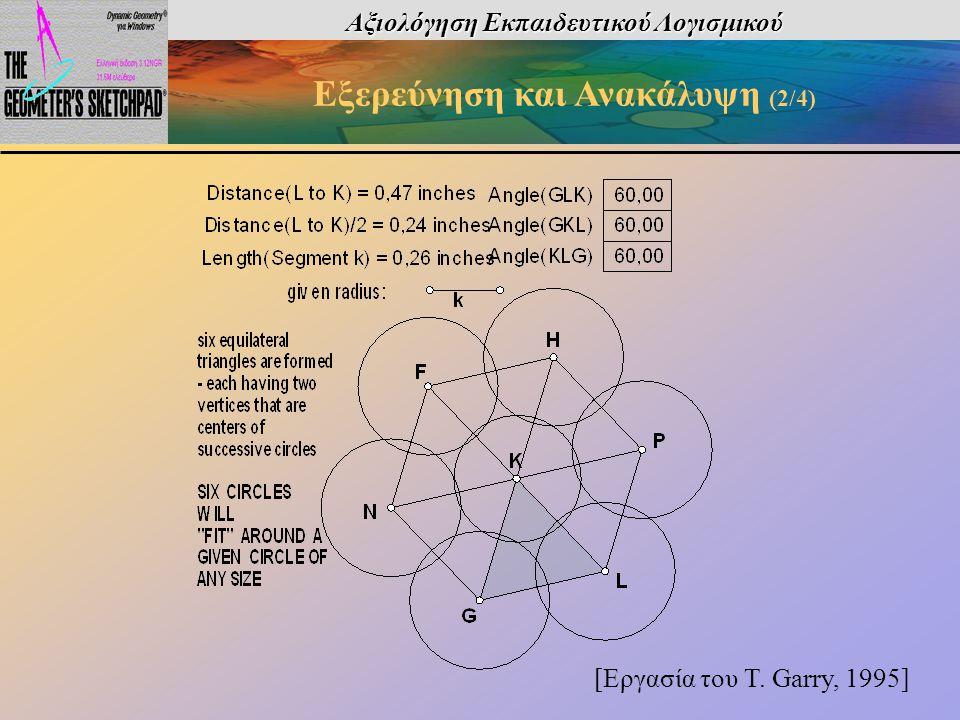 Αξιολόγηση Εκπαιδευτικού Λογισμικού Εξερεύνηση και Ανακάλυψη (2/4) [Εργασία του T. Garry, 1995]
