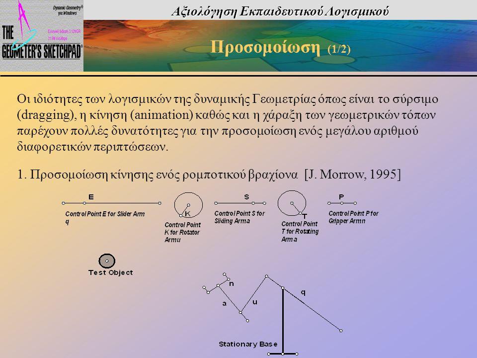 Αξιολόγηση Εκπαιδευτικού Λογισμικού Προσομοίωση (1/2) Οι ιδιότητες των λογισμικών της δυναμικής Γεωμετρίας όπως είναι το σύρσιμο (dragging), η κίνηση