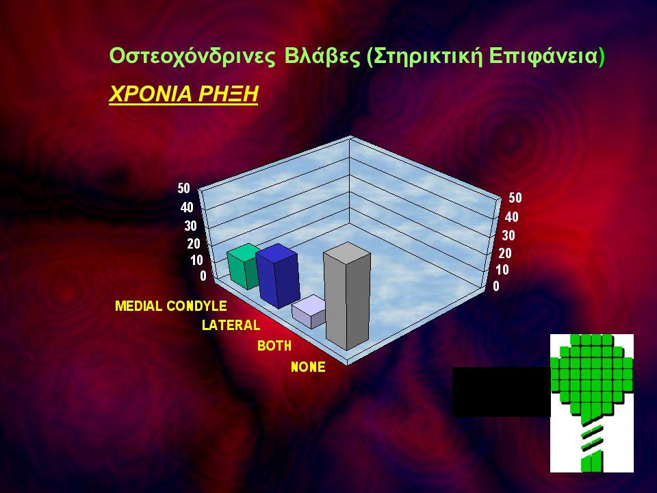 ΧΡΟΝΙΑ ΡΗΞΗ Οστεοχόνδρινες Βλάβες (Στηρικτική Επιφάνεια)