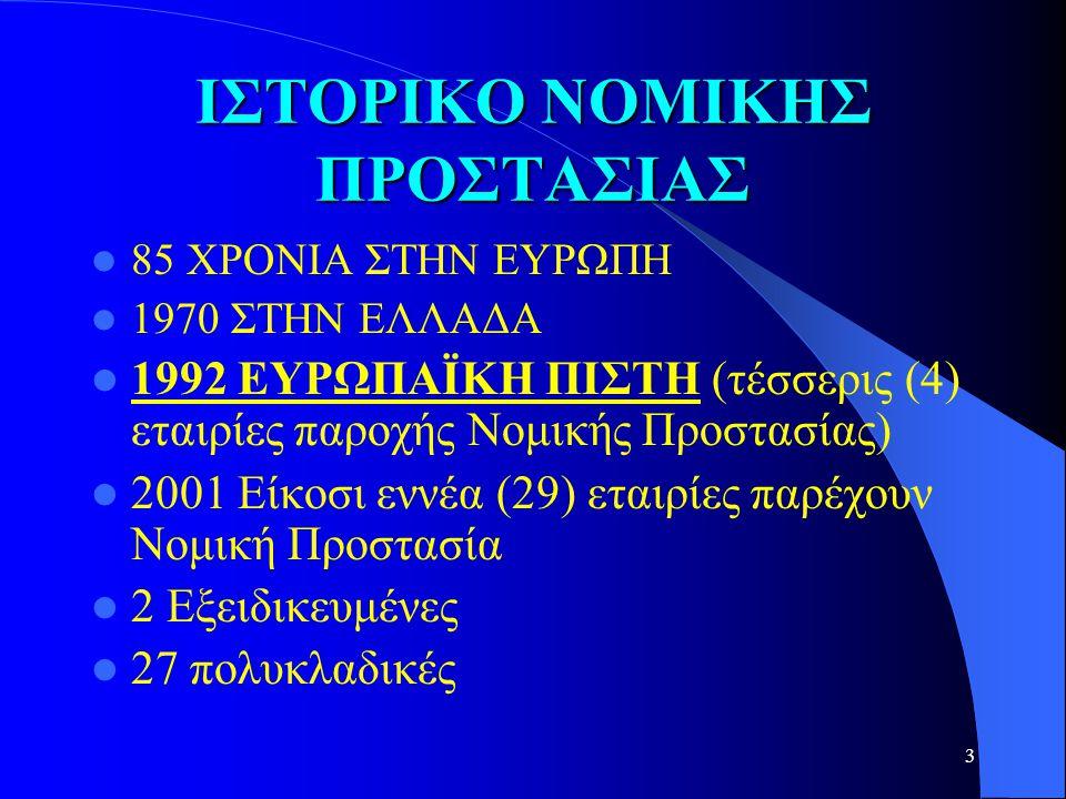 3 ΙΣΤΟΡΙΚΟ ΝΟΜΙΚΗΣ ΠΡΟΣΤΑΣΙΑΣ  85 ΧΡΟΝΙΑ ΣΤΗΝ ΕΥΡΩΠΗ  1970 ΣΤΗΝ ΕΛΛΑΔΑ  1992 ΕΥΡΩΠΑΪΚΗ ΠΙΣΤΗ (τέσσερις (4) εταιρίες παροχής Νομικής Προστασίας)  2001 Είκοσι εννέα (29) εταιρίες παρέχουν Νομική Προστασία  2 Εξειδικευμένες  27 πολυκλαδικές