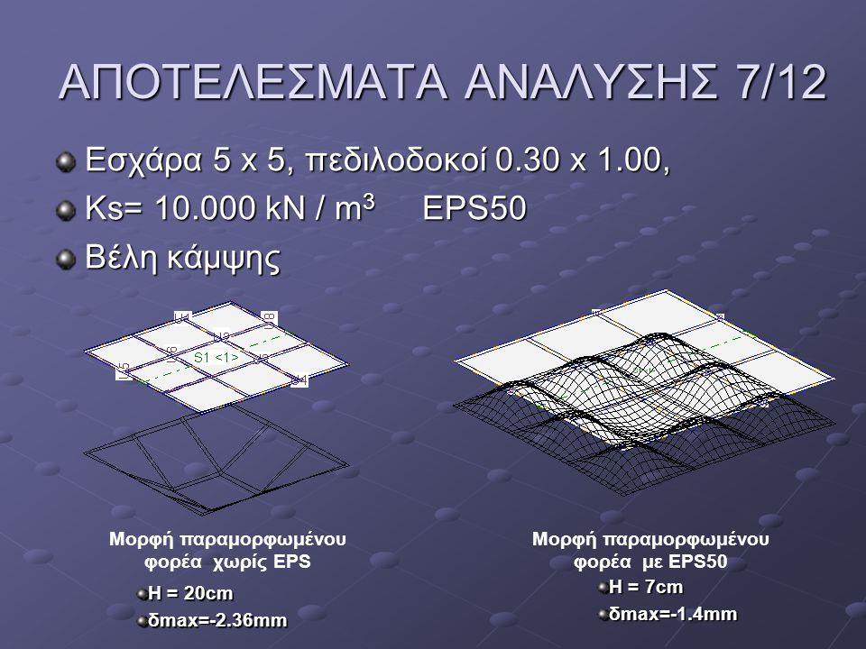 ΑΠΟΤΕΛΕΣΜΑΤΑ ΑΝΑΛΥΣΗΣ 7/12 Εσχάρα 5 x 5, πεδιλοδοκοί 0.30 x 1.00, Ks= 10.000 kN / m 3 EPS50 Βέλη κάμψης Μορφή παραμορφωμένου φορέα χωρίς EPS Μορφή παρ