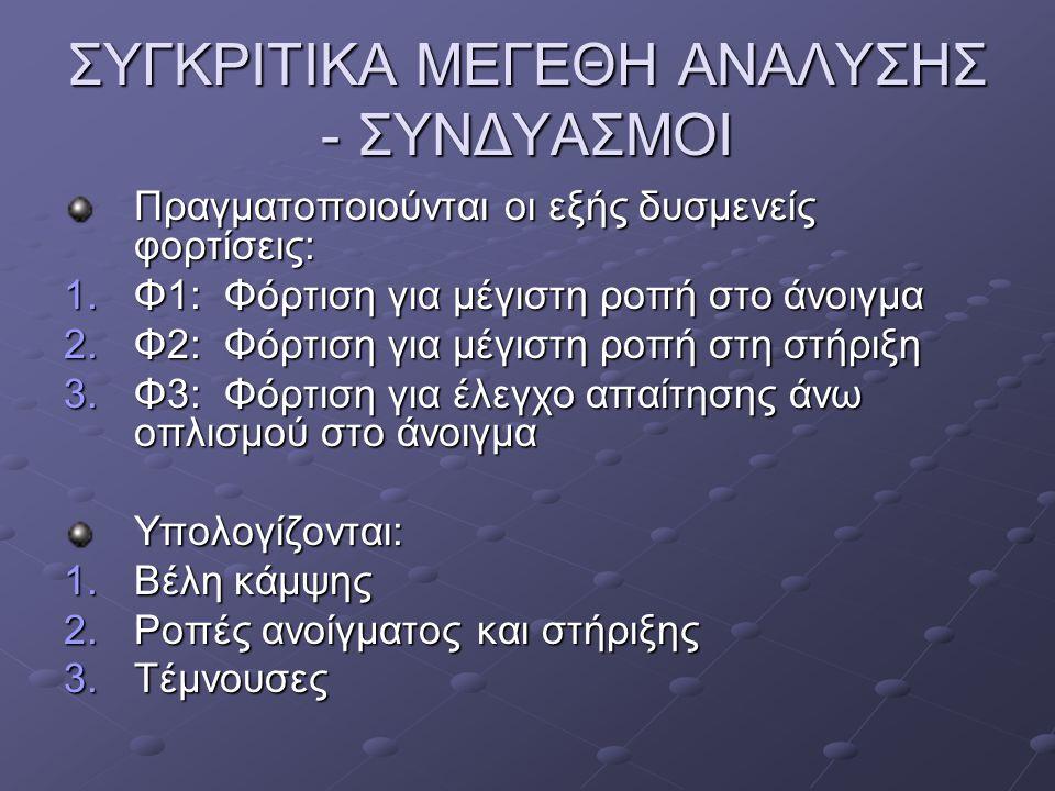 ΑΠΟΤΕΛΕΣΜΑΤΑ ΑΝΑΛΥΣΗΣ 11/12 Εσχάρα 5 x 5, πεδιλοδοκοί 0.30 x 1.00, Ks= 10.000 kN / m 3 EPS50 Φ2 → Ροπές στήριξης Διάγραμμα ροπών για Φ2 Χωρίς EPS Max M=7.89 kNm Διάγραμμα ροπών για Φ2 EPS 50 Max M=1.44 kNm