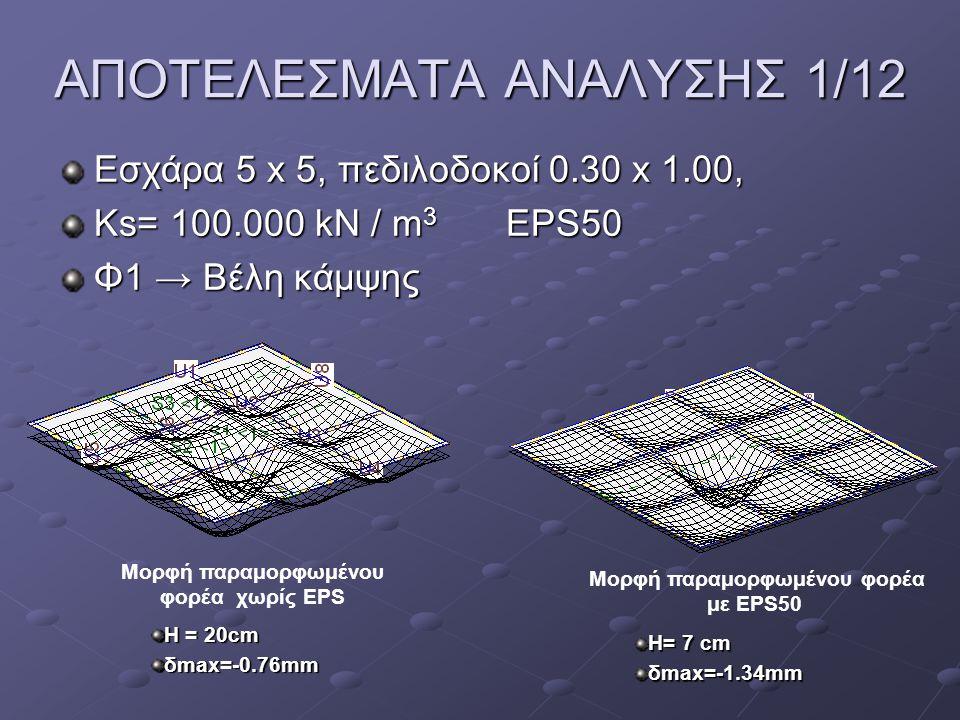 Εσχάρα 5 x 5, πεδιλοδοκοί 0.30 x 1.00, Ks= 100.000 kN / m 3 EPS100 Φ1→ Βέλη κάμψης Μορφή παραμορφωμένου φορέα χωρίς EPS Μορφή παραμορφωμένου φορέα με EPS 100 H= 20 cm δmax= -0.76mm H= 7 cm δmax= -0.95mm ΑΠΟΤΕΛΕΣΜΑΤΑ ΑΝΑΛΥΣΗΣ 2/12