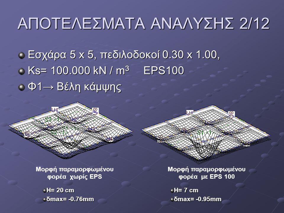 ΑΠΟΤΕΛΕΣΜΑΤΑ ΑΝΑΛΥΣΗΣ 3/12 Εσχάρα 5 x 5, πεδιλοδοκοί 0.30 x 1.00, Ks= 100.000 kN / m 3 EPS50 Φ1 → Ροπές ανοίγματος Διάγραμμα ροπών για Φ1 Χωρίς EPS Max M=5.58 kNm Διάγραμμα ροπών για Φ1 EPS 50 Max M=0.45 kNm