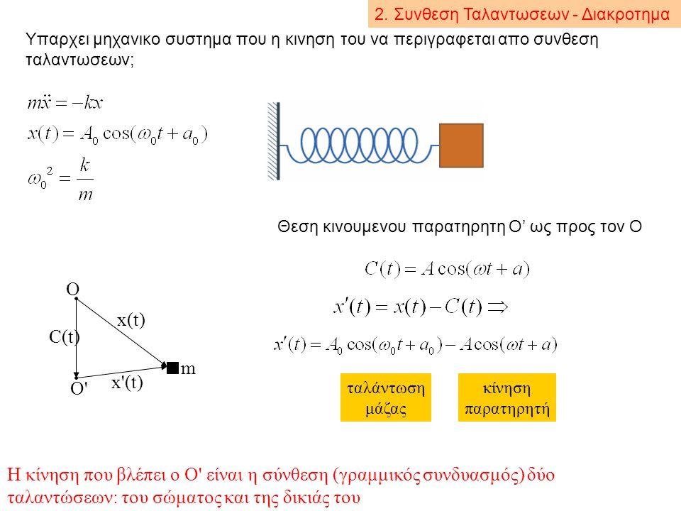 Διαφορική εξίσωση κίνησης για το παρατηρητή Ο Οριζουμε Είναι η εξίσωση κίνησης για την εξαναγκασμένη ταλάντωση Η εξαναγκασμένη ταλάντωση χωρίς απόσβεση δίνει σύνθεση ταλάντωσεων (διακρότημα) 3.