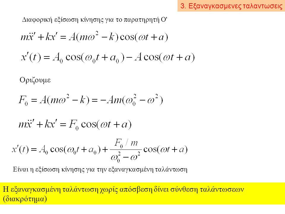 Διαφορική εξίσωση κίνησης για το παρατηρητή Ο' Οριζουμε Είναι η εξίσωση κίνησης για την εξαναγκασμένη ταλάντωση Η εξαναγκασμένη ταλάντωση χωρίς απόσβε
